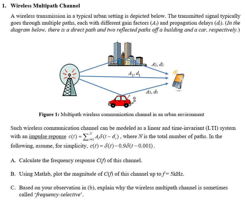 wireless multipath channel a wireless transmission in a typical urban  setting is depicted below