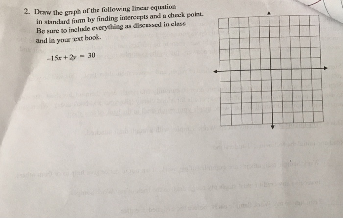Solved Draw The Graph Of The Following Linear Equation In