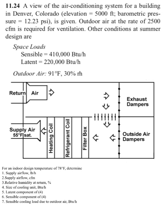 Solved: 11 24 A View Of The Air-conditioning System For A