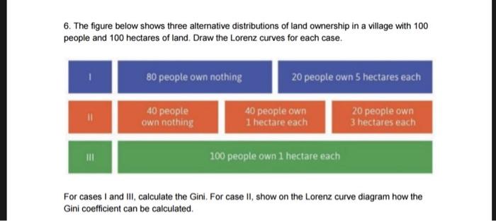 Solved: 6  The Figure Below Shows Three Alternative Distri