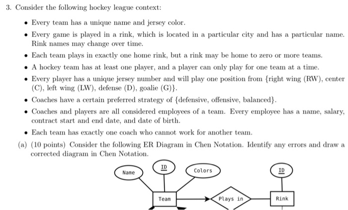 4fe5827489b Consider the following hockey league context  Every team has a unique name  and