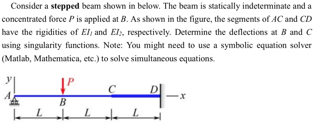 Solved Consider A Stepped Beam Shown In Below The Beam I