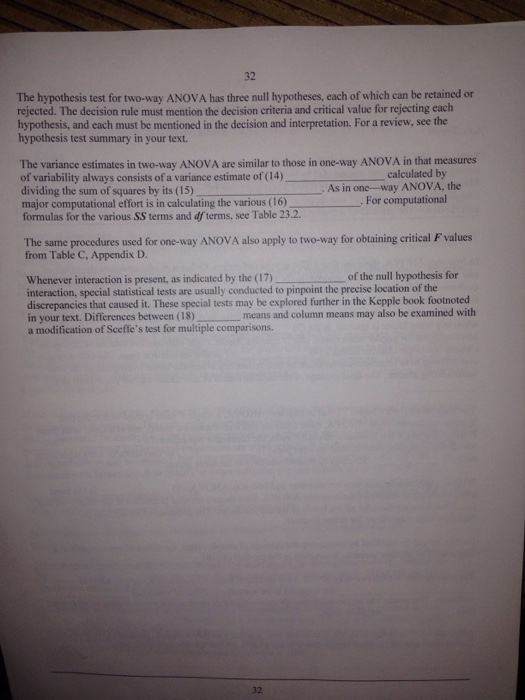 essay about culture in america germany