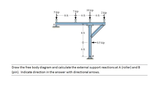 solved draw the free body diagram and calculate the exter rh chegg com Free Body Diagram Beam Free Body Diagram Kinetic