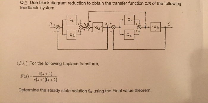 Solved  Q3  Use Block Diagram Reduction To Obtain The Tran