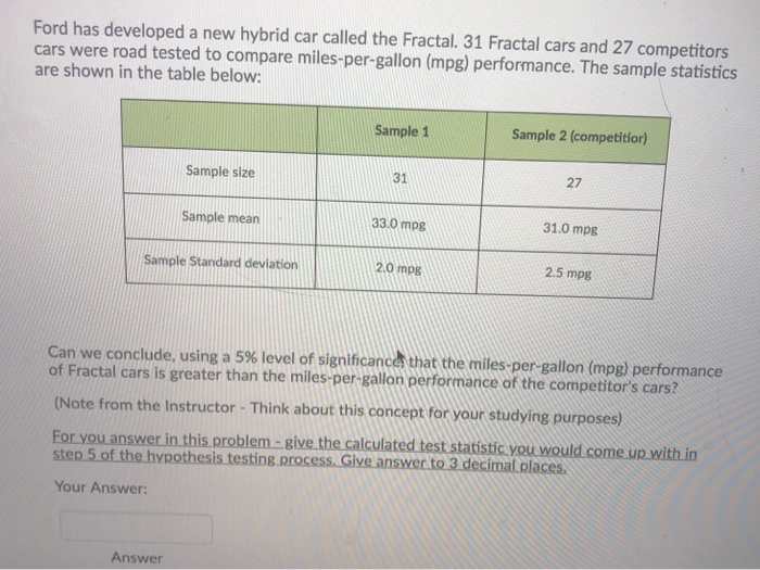 Ford Has Developed A New Hybrid Car Called The Fractal 31 Cars And 27