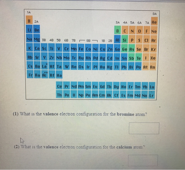 Solved What Is The Valence Electron Configuration For The Chegg Com