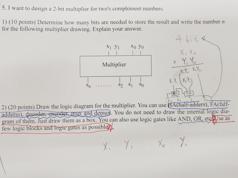 i want to design a 2-bit multiplier for twos complement numbers