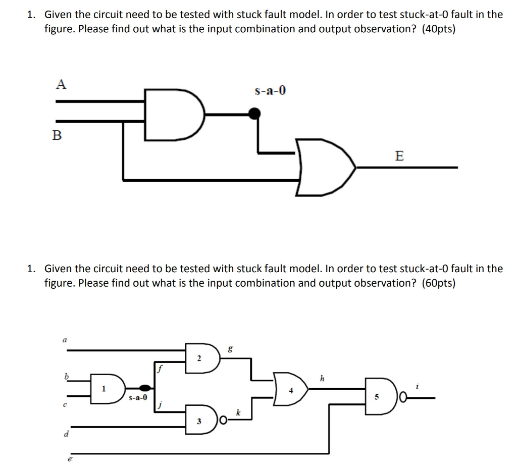 Solved Given The Circuit Need To Be Tested With Stuck Fau Diagram Test Fault Model In Order