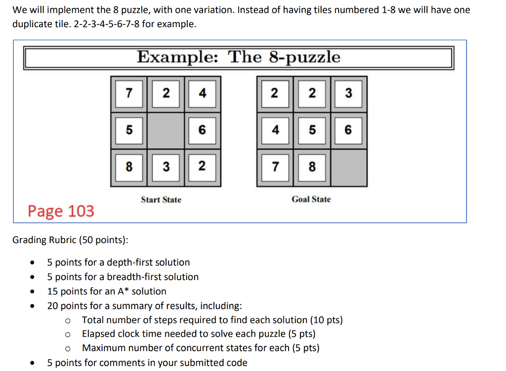 Solved We Will Implement The 8 Puzzle With One Variation