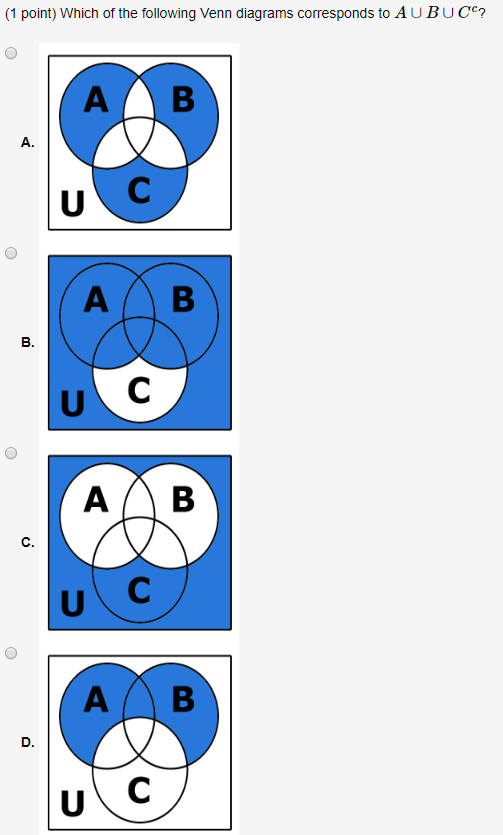 Solved 1 Point Which Of The Following Venn Diagrams Corr