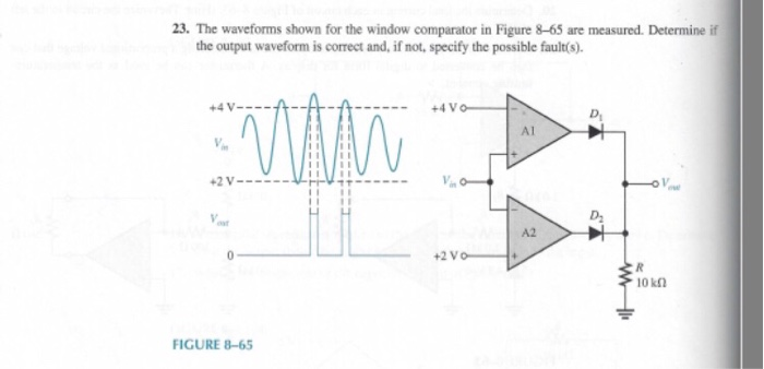 Solved: 23  The Waveforms Shown For The Window Comparator