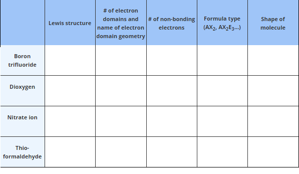 # of electron domains and | # of non-bonding Formula type Shape of molecule Lewis structure name of electron electrons (AX2, AX2E domain geometry Boron trifluoride Dioxygen Nitrate ion Thio- formaldehyde