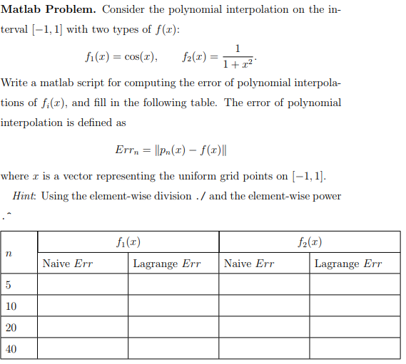 Solved: Matlab Problem  Consider The Polynomial Interpolat