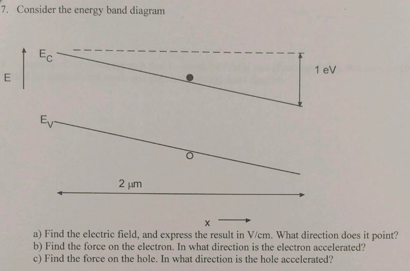 Solved 7 Consider The Energy Band Diagram 1 Ev Ev 2 Um A