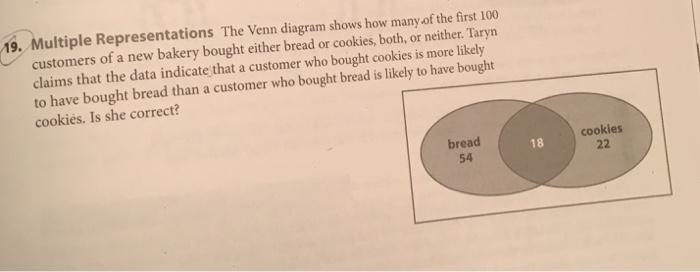 Solved Multiple Representations The Venn Diagram Shows Ho