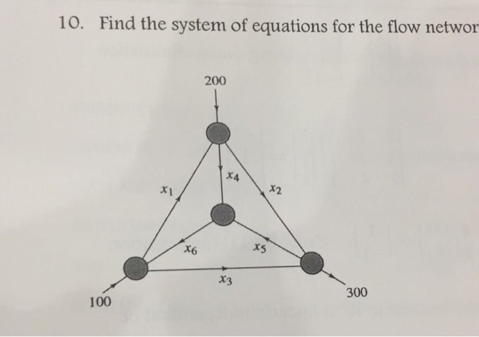 10. Find the system of equations for the flow networ 200 x4 x1 x2 x6 x5 x3 300 100