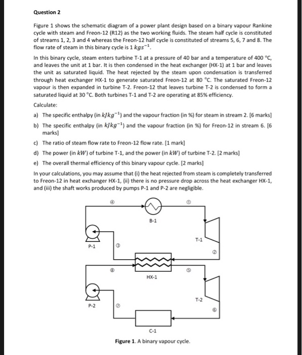 Question 2 Figure 1 Shows The Schematic Diagram Of ... on