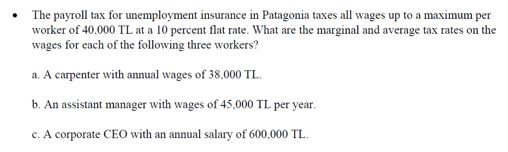 Solved: The Payroll Tax For Unemployment Insurance In Pata