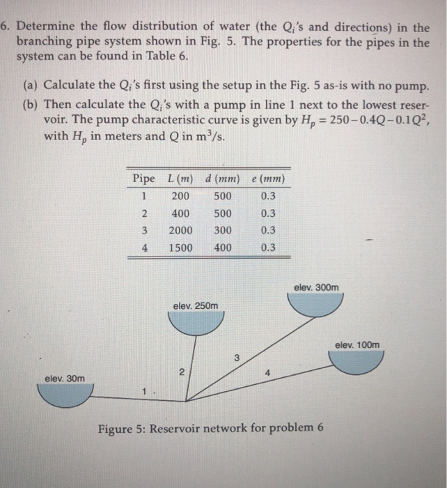 Solved: 6  Determine The Flow Distribution Of Water (the Q