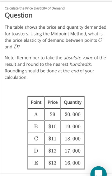 Solved Calculate The Price Elasticity Of Demand Question