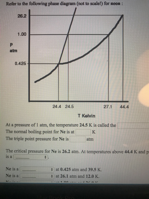 Phase Diagram Of Atm Neon K Electrical Wiring Diagram House