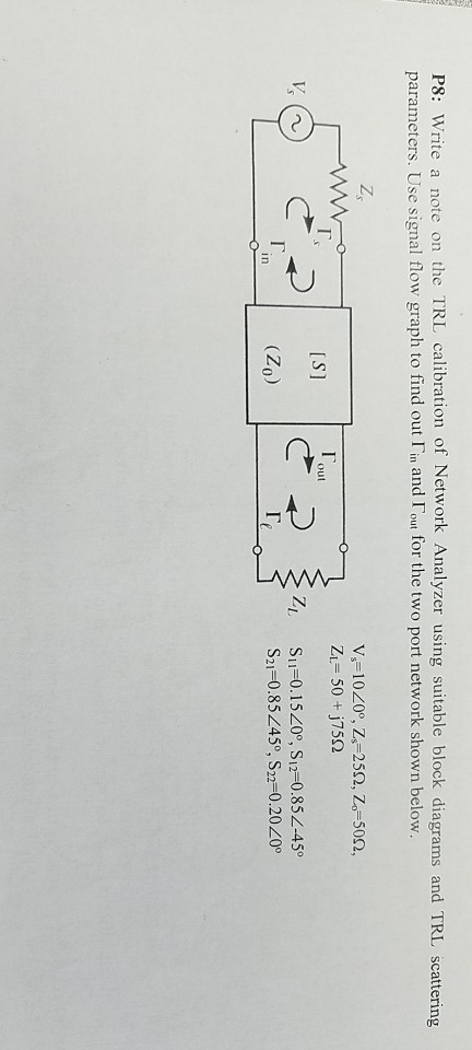 Solved P8 Write A Note On The Trl Calibration Of Network