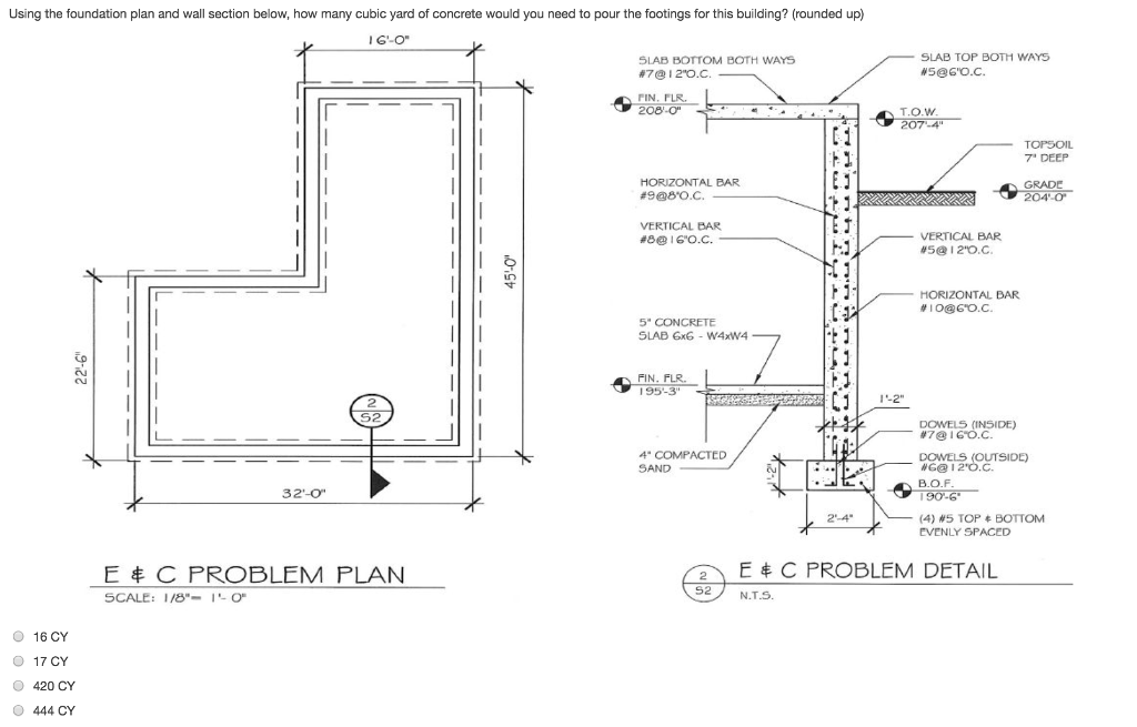 Solved Using The Foundation Plan And Wall Section Below Chegg Com