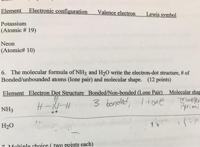 Solved Element Electronic Configurationvalenceelectro