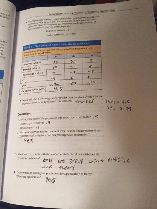 Solved: Population Genetics The Hardy-Weinberg Equilibrium ...