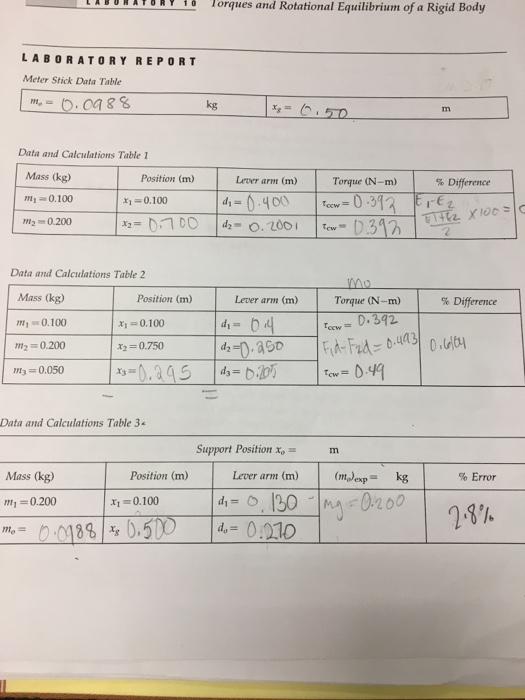 rotational equilibrium lab report