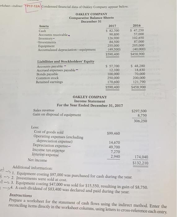 4ec176b72a5da rksheet-indirect P17-12A Condensed financial data of Oakley Company appear  below OAKLEY COMPANY