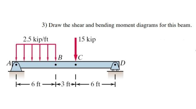 the shear and bending moment diagrams for this beam. 2.5 kip/ft 15 kip ITTTTI  