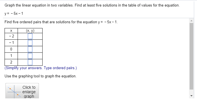 Solved Graph The Linear Equation In Two Variables Find A
