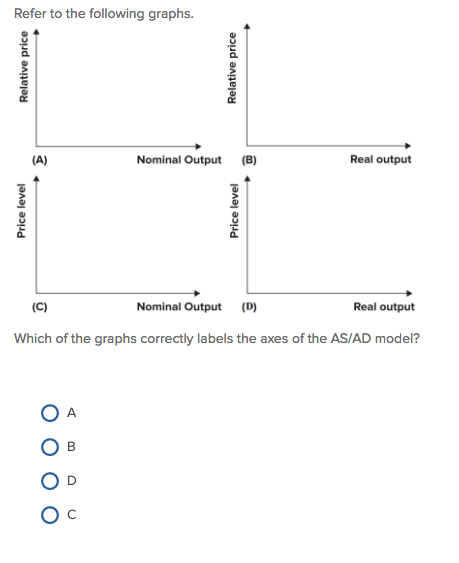 Refer to the following graphs. Nominal Output (B) Real output Nominal Output (D) Real output Which of the graphs correctly labels the axes of the AS/AD model?