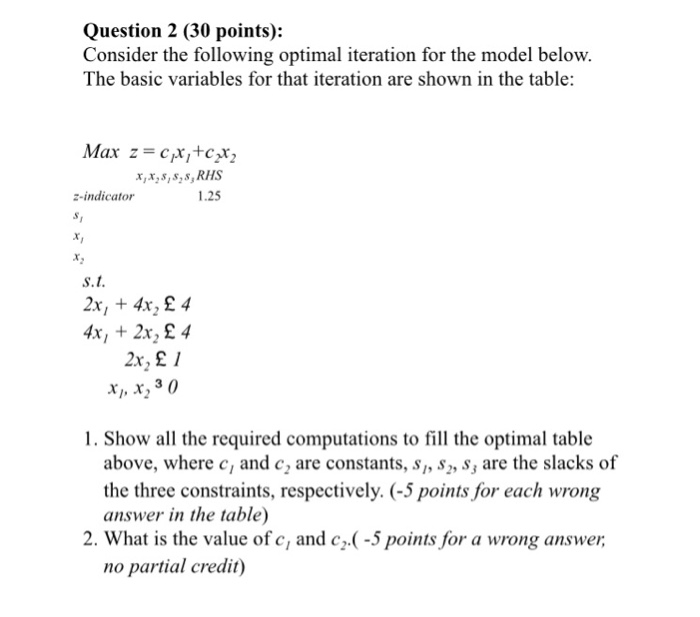 42307bd6ed07 Question 2 (30 points)  Consider the following optimal iteration for the  model below