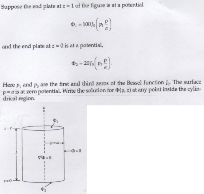 Suppose the end plate at z-1 of the figure is at a potential and the end plate at z = 0 is at a potential, Here p, and ps are the first and third zeros of the Bessel function Jo The surface ρ a is at zero potential. Write the solution for Φ(p, z) at any point inside the cylin- drical region. 0%