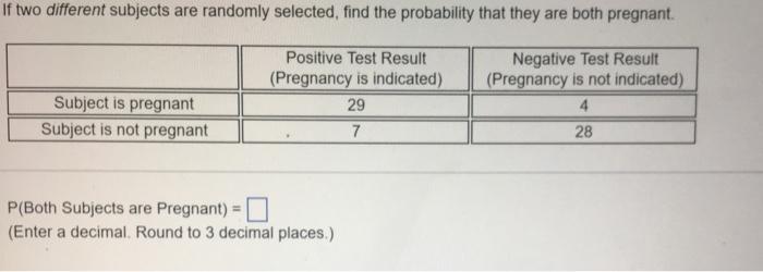 pregnancy test results positive paper