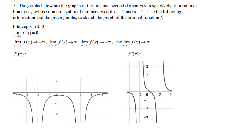 Solved: 7  The Graphs Below Are The Graphs Of The First An