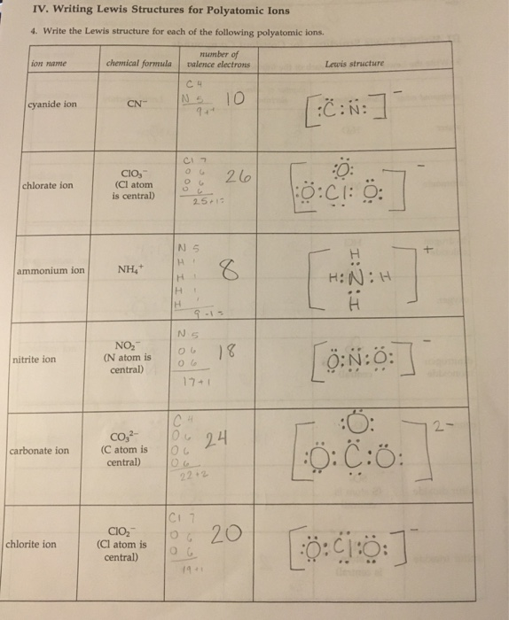 Solved  Iv  Writing Lewis Structures For Polyatomic Ions 4