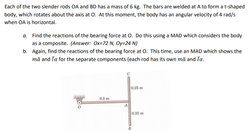 Solved Each Of The Two Slender Rods Oa And Bd Has A Mass