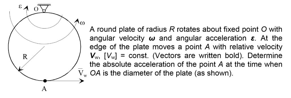 Solved: A Round Plate Of Radius R Rotates About Fixed Poin