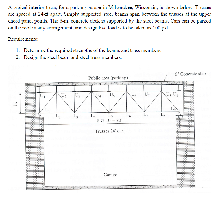 Solved A Typical Interior Truss For A Parking Garage In