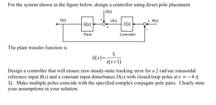 For the system shown in the figure below, design a controller using direct pole placement. D(s) Y(s) Plant Controller The plant transfer function is G(s)= s(s+1) Design a controller that will ensure zero steady-state tracking error for a 2 rad/sec sinusoidal reference input R(s) and a constant input disturbance D(s) with closed-loop poles ats-4t 3j. Make multiple poles coincide with the specified complex conjugate pole pairs. Clearly state your assumptions in your solution.