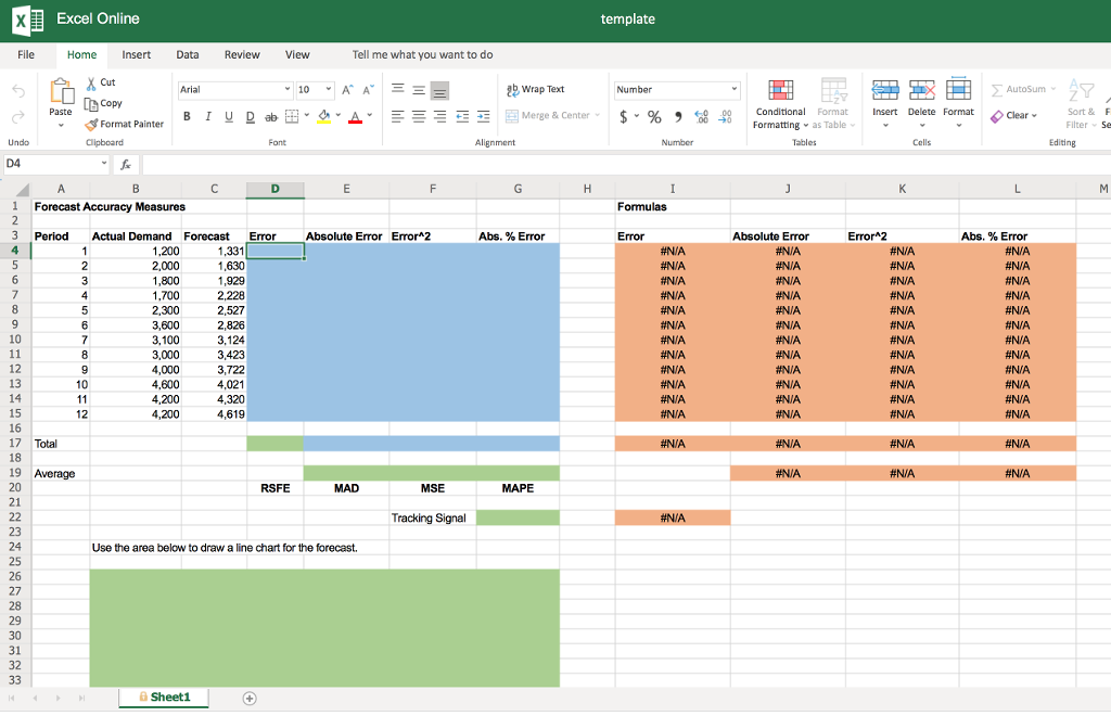 Solved: Excel Online Structured Activity: Forecast Accurac
