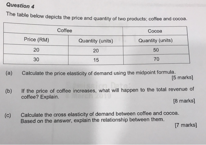 Solved Question 4 The Table Below Depicts The Price And Q