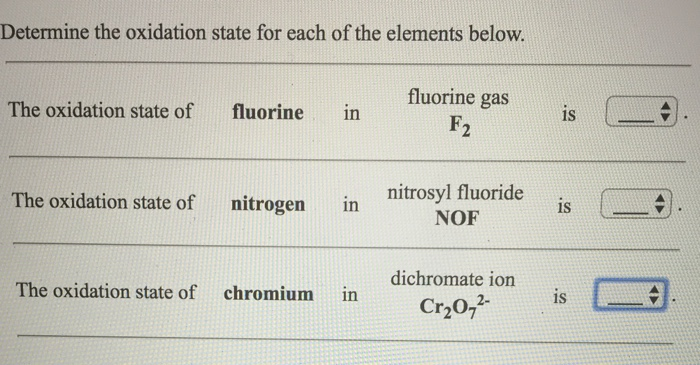how to know oxidation states