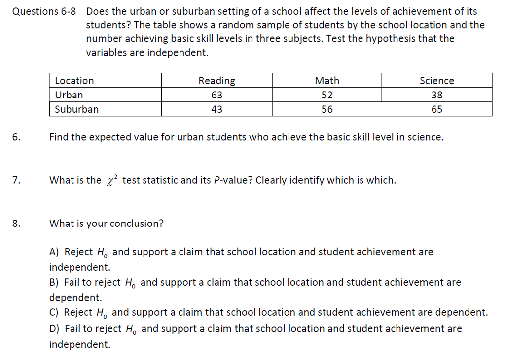 Solved: Does The Urban Or Suburban Setting Of A School Aff