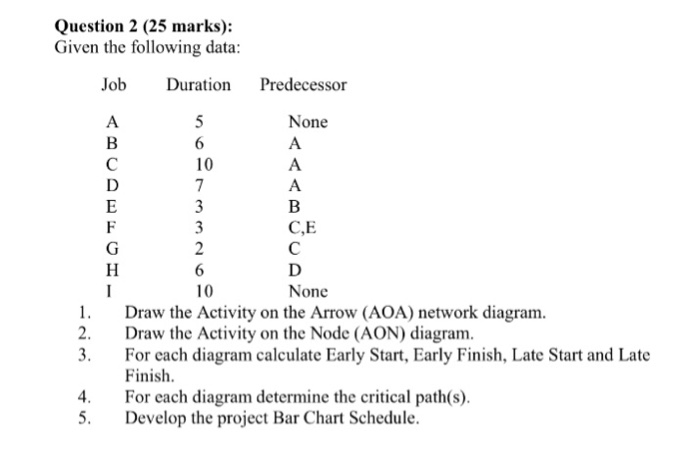 Solved Question 2 25 Marks Given The Following Data J