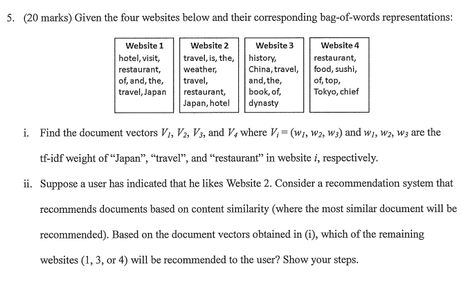 5  (20 Marks) Given The Four Websites Below And Th